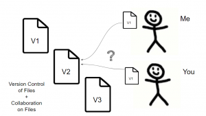 version-control-and-collaboration