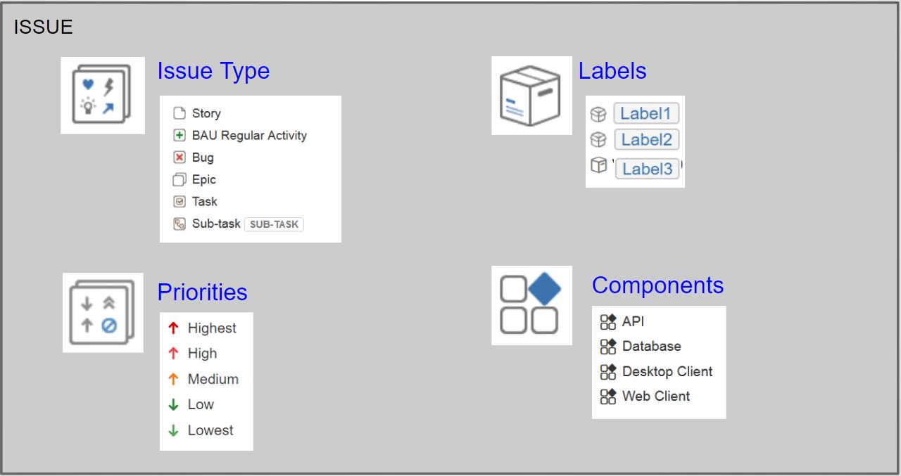 jira-issue-key-properties